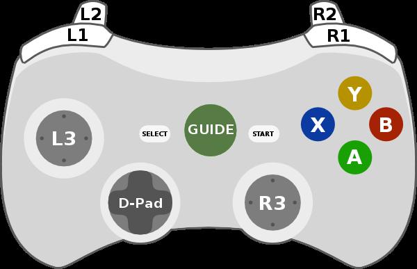 Controls — PES 2 7 documentation